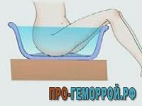 Принцип действия ванны от геморроя